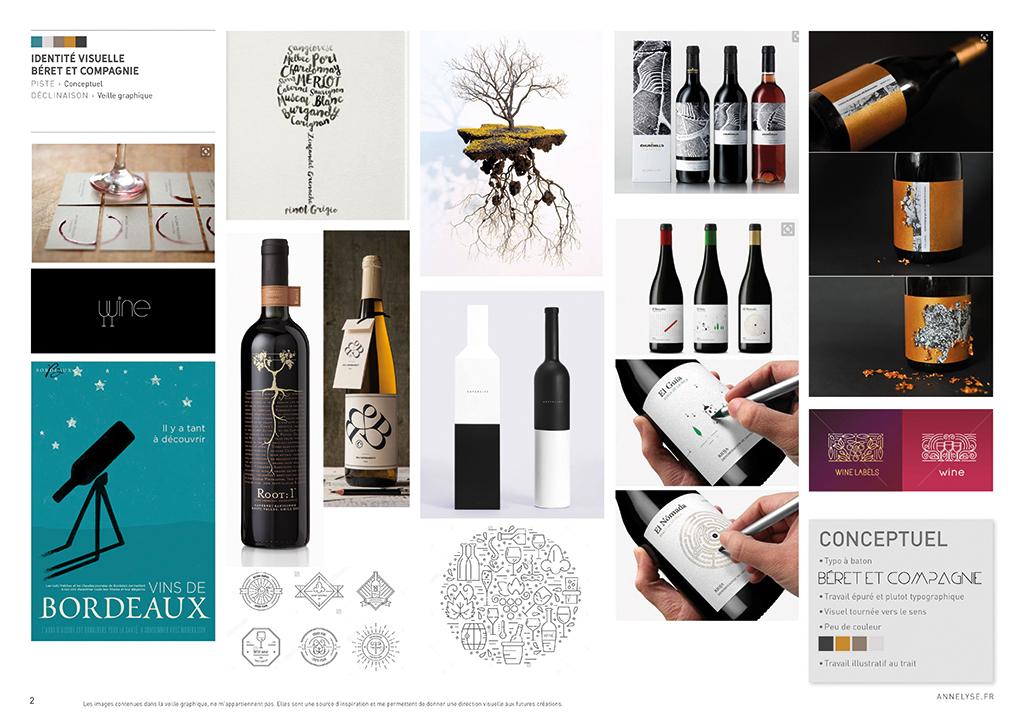Identité visuelle et collection d'étiquettes de vin pour Béret et Compagnie