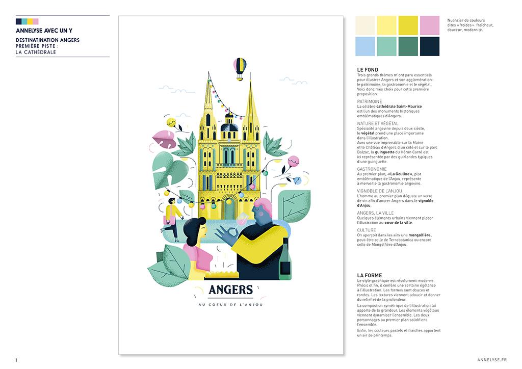 La cathédrale Destination Angers